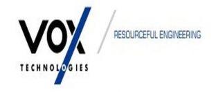 Vox technologies-Richardson-Texas